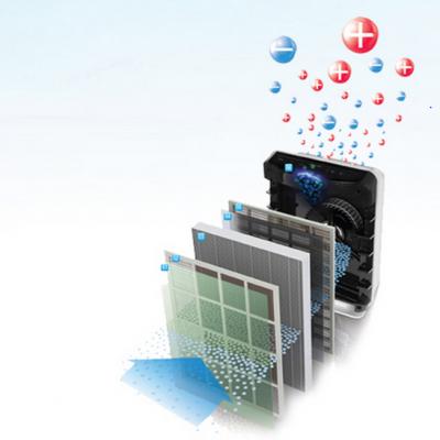 LR - WINIX Plasmawave technology
